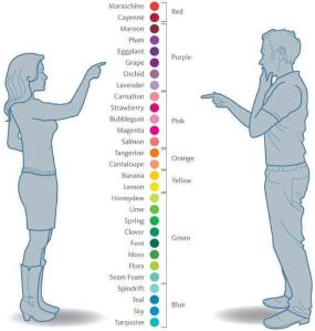 men_women_colours