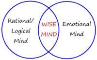 wise-mind
